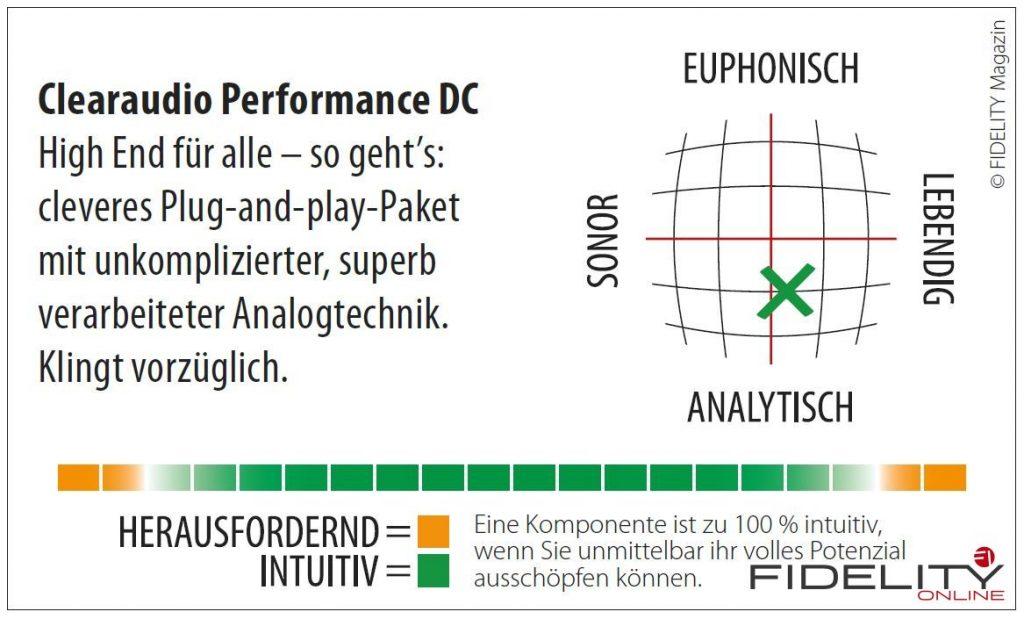 Clearaudio Performance DC Plattenspieler Navigator