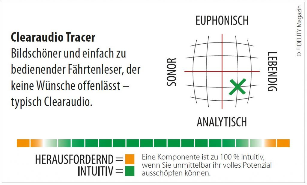 Clearaudio Tracer Tonarm Navigator