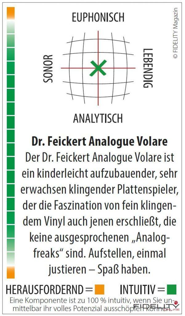 Dr. Feickert Analogue Volare Plattenspieler Navigator