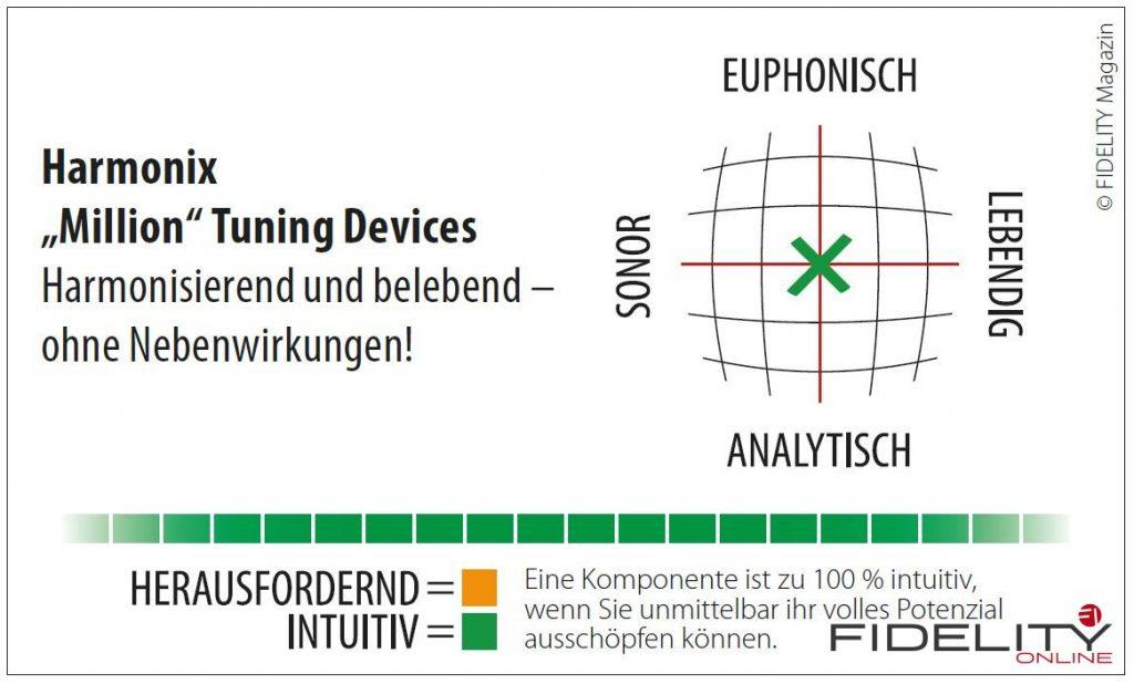 Harmonix Million Tuning-Devices, RF-999M, TU-666M, RS-1502M Navigator