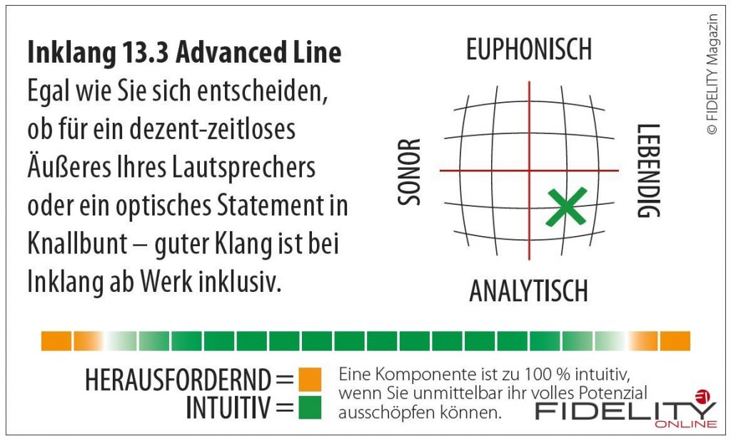 Inklang Advanced Line 13.3 Standlautsprecher Navigator