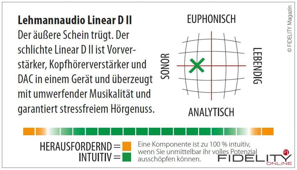 Lehmann Audio Linear D II Navigator
