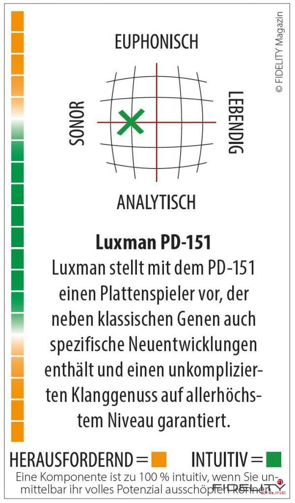 Luxman PD-151 Plattenspieler Navigator