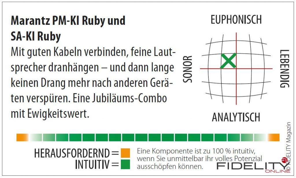 Marantz Vollverstärker PM-KI Ruby und SACD-Player SA-KI Ruby Navigator
