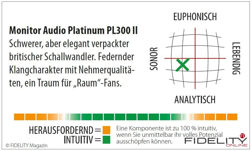 Monitor Audio Platinum PL300 II Navigator