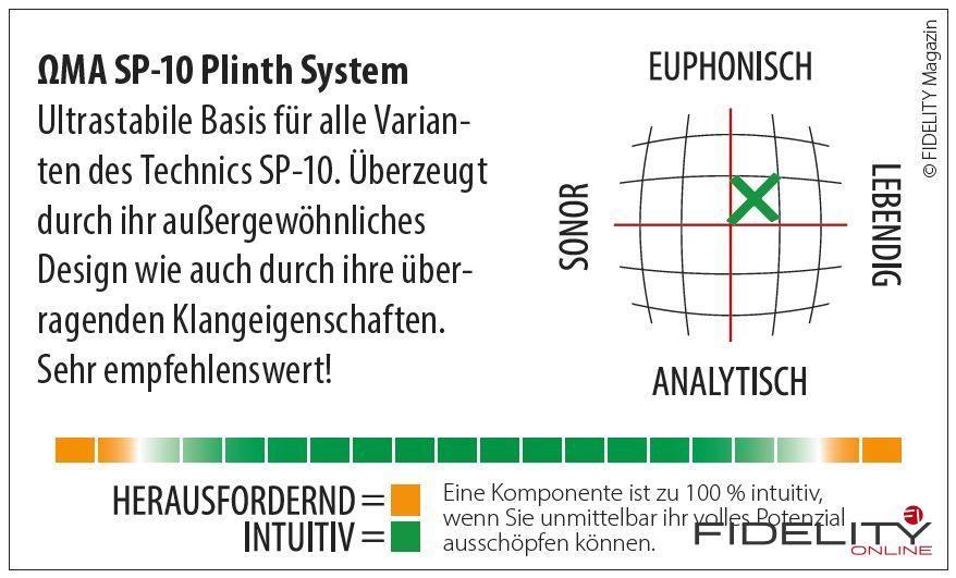 Oswalds Mill Audio Plattenspielerzarge für Technics Navigator