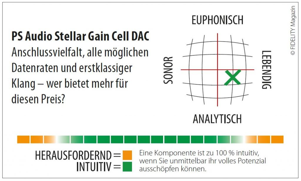 PS Audio Gain Cell DAC Navigator
