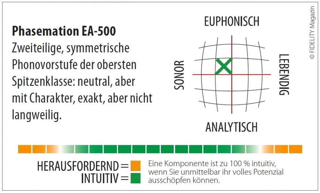 Phasemation EA-500 Phonovorverstärker Navigator