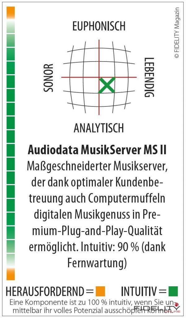 Audiodata MusicServer MS II Navigator