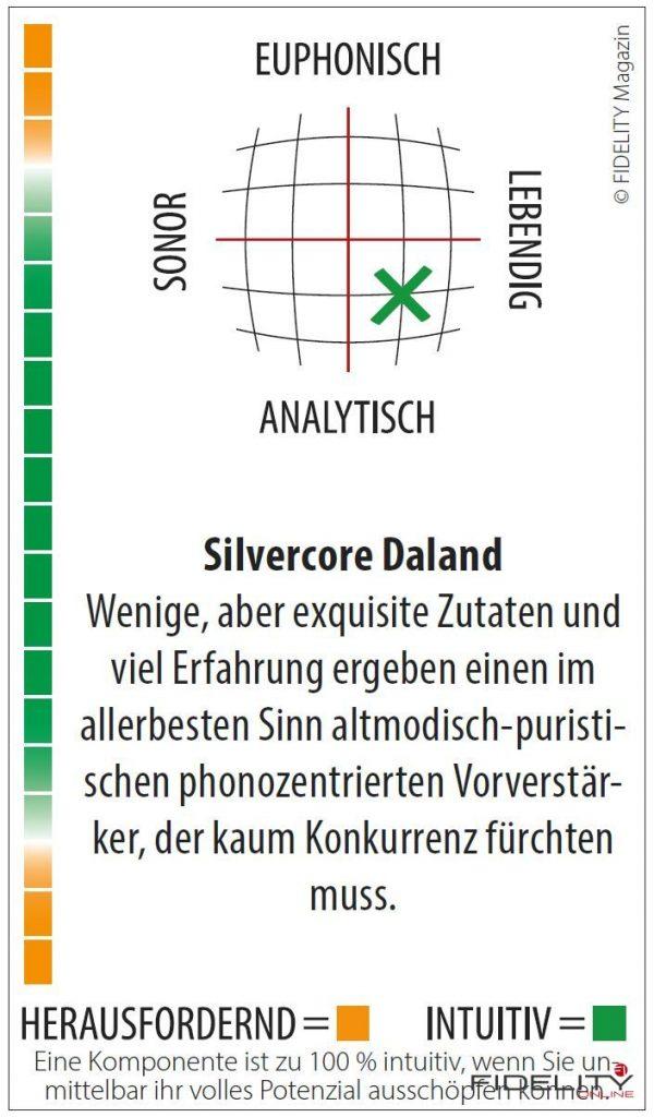Silvercore Daland Phonovorverstärker Navigator