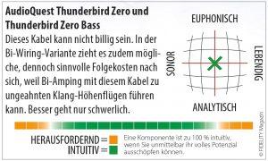 AudioQuest Thunderbird Lautsprecherkabel Navigator