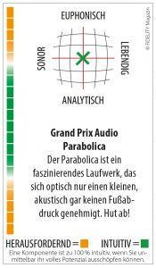 Grand Prix Audio Parabolica