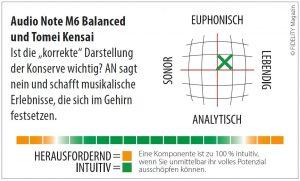 Audio Note Tomei Kensai Endverstärker und M6 Balanced Vorverstärker Navigator
