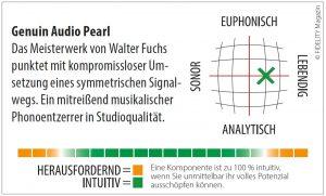 Genuin Audio Pearl Phonoentzerrer Navigator