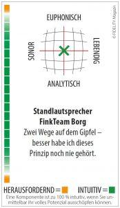 FinkTeam Borg 2-Wege Standlautsprecher Navigator