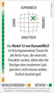 Dynamikks! Soundcraftsmen Model 12 Navigator