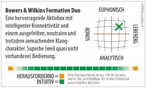 Bowers & Wilkins Formation Navigator