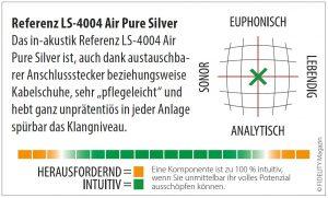 in-akustik Referenz LS-4004 Air Pure Silver Navigator