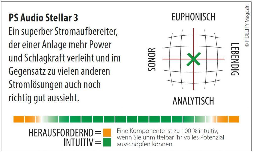 PS Audio Stellar Power Plant 3 Navigator