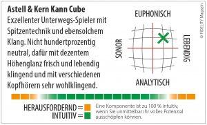 Astell & Kern Kann Cube Navigator