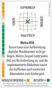 Melco N10 Musikserver Navigator