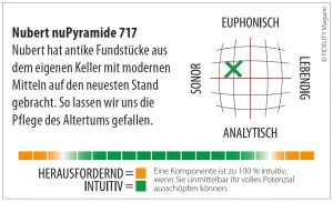 Nubert nuPyramide 717 Reportage Navigator