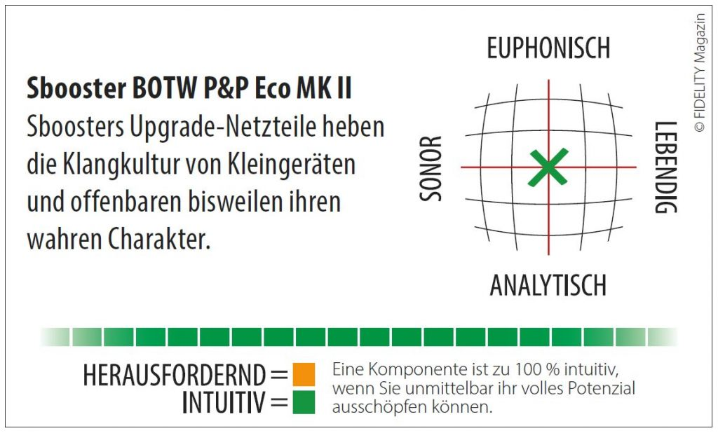 Sbooster BOTW P&P Eco MK II Navigator