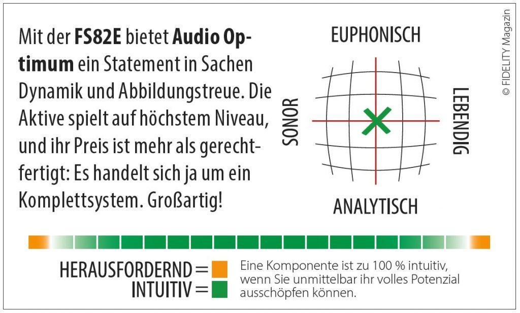 Audio Optimum FS82E Navigator