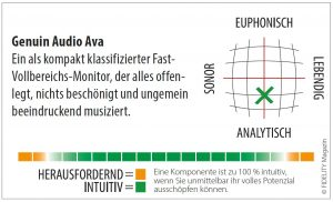Genuin Audio Ava Navigator