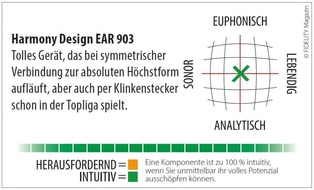Harmony Design Kopfhörerverstärker Navigator