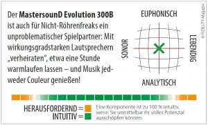 MastersounD Evolution 300B Navigator
