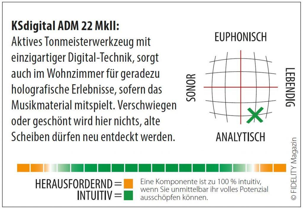 KSdigital ADM 22 Navigator