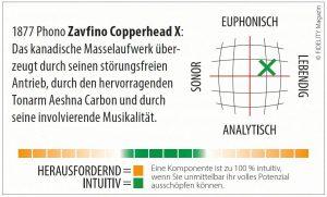 Plattenspieler 1877 Phono Zavfino Copperhead X plus Tonarm Aeshna Carbon Navigator