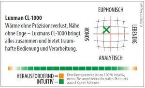 Luxman CL-1000 Vorverstärker Navigator