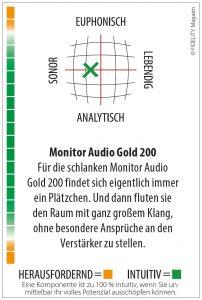 Monitor Audio Gold Lautsprecherserie Navigator