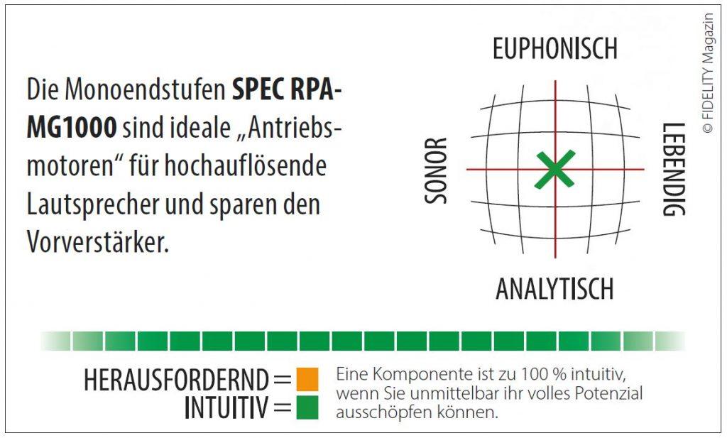 SPEC Designer Audio RPA-MG1000 Navigator