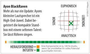 Ayon Black Raven Standlautsprecher Navigator