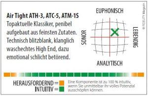 Air Tight Vor-Endverstärker Navigator