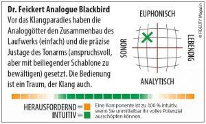 Dr. Feickert Analogue Blackbird Navigator