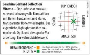 Joachim Gerhard Collection Vitesse Navigator