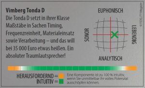 Vimberg Tonda D Navigator