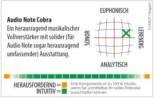 Audio Note Cobra Navigator