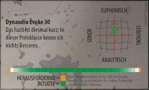 Dynaudio Evoke 30 Navigator