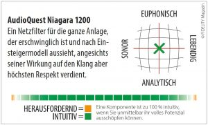 AudioQuest Niagara 1200 Navigator