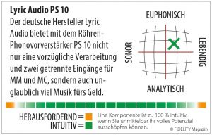 Lyric Audio PS 10 Phonovorverstärker Navigator