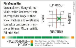 FinkTeam Kim Navigator