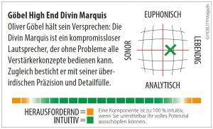 Göbel Audio Divine Marquis Navigator