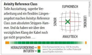 Avinity Reference Class Kabel Navigator