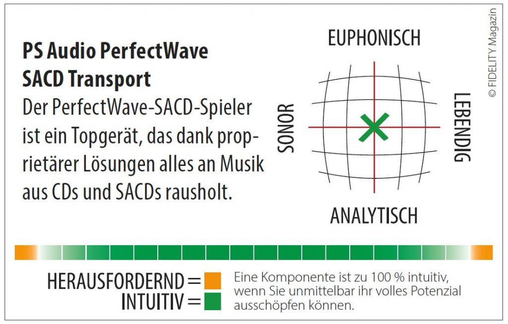 PS Audio PerfectWave SACD Transport Navigator