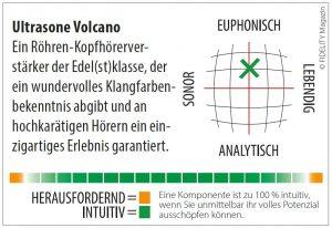 Ultrasone Volcano Navigator